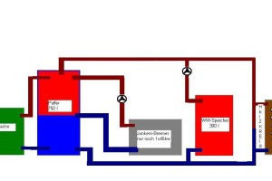 Hydraulik....Anbindung.....Verbesserungsvorschläge - Seite 2 ...